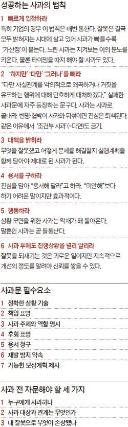 [중앙일보 모바일] ´땅콩 회항´ 사태로 본 사과의 기술