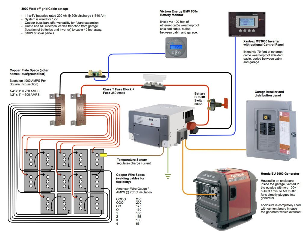 Power Inverter System Photovoltaic 2 Tiny Things For Systerm