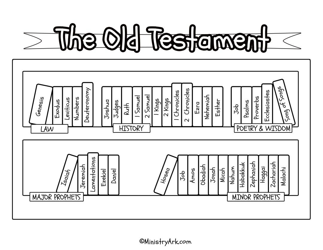 Bible Bookcase Printables
