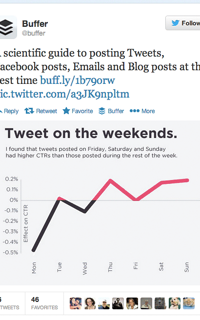 WHAT TWITTER'S EXPANDED IMAGES MEAN FOR CLICKS, RETWEETS, AND FAVORITES