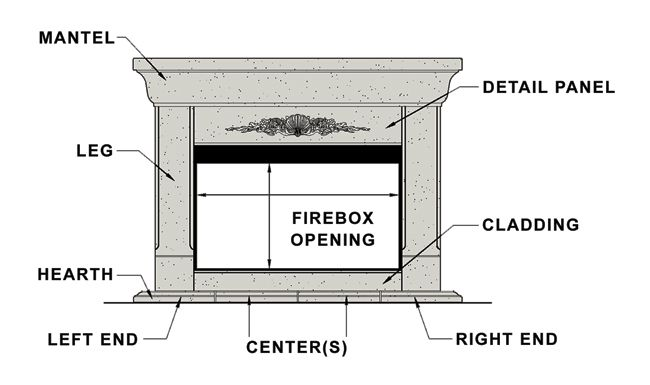 Fireplace Components | Fireplace Designs | Pinterest | Fireplace ...