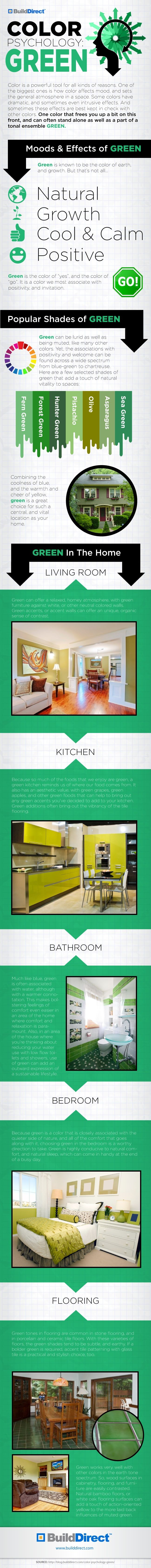 Emotional Interior Design Using Greenbuilddirect Blog Life At Home Color Psychology Green Color Meanings