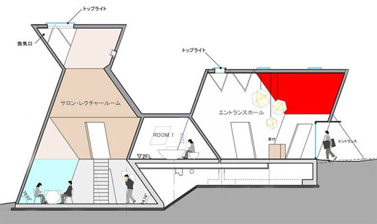 Toyo Ito Has Unveiled Plans For The Architecture Museum In Ehime Japan