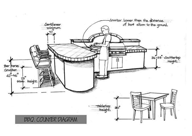 Outdoor Kitchen Dimensions