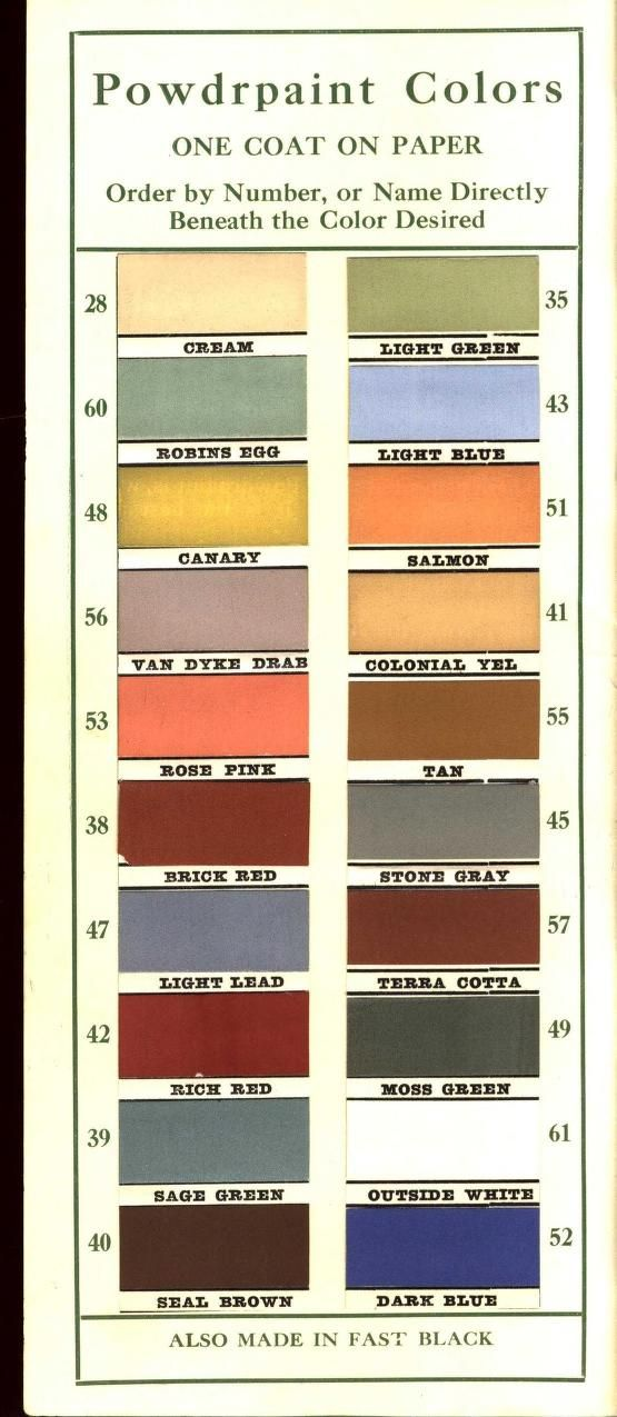 Powdrpaint: a remarkable discovery reduces cost of painting 75%.by A. L. Rice, Published c. 1900, The Internet Archive