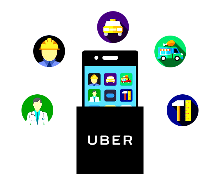 Uber for x script Uber like software provider (With