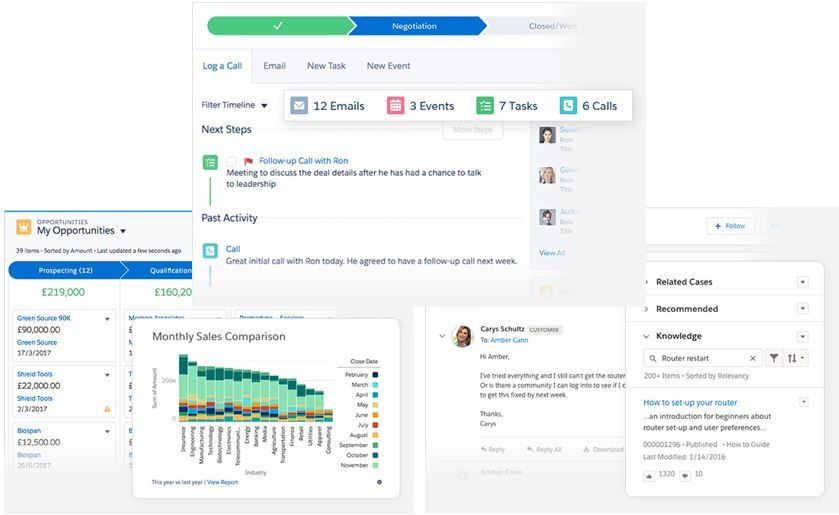 Salesforce Is The Worlds Leading Customer Relationship Management Tool It Allows A Business To Be Run From A Smartphon Crm Salesforce Certification Salesforce