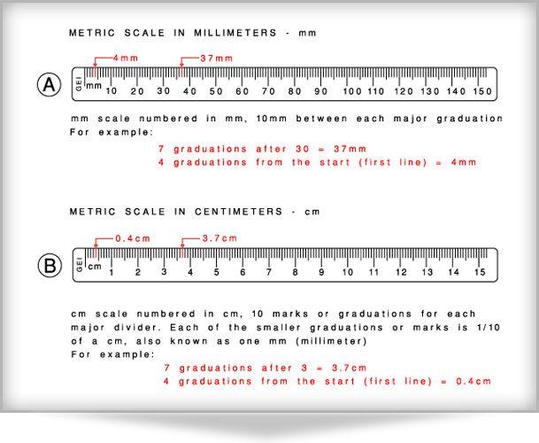 How To Use A Metric Ruler Ruler Centimeter Ruler Metric