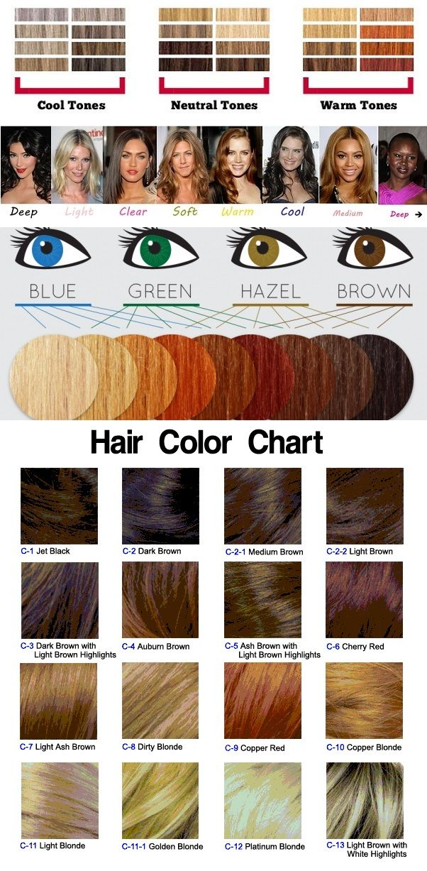 How To Choose The Right Hair Color Eye Colors And Hair