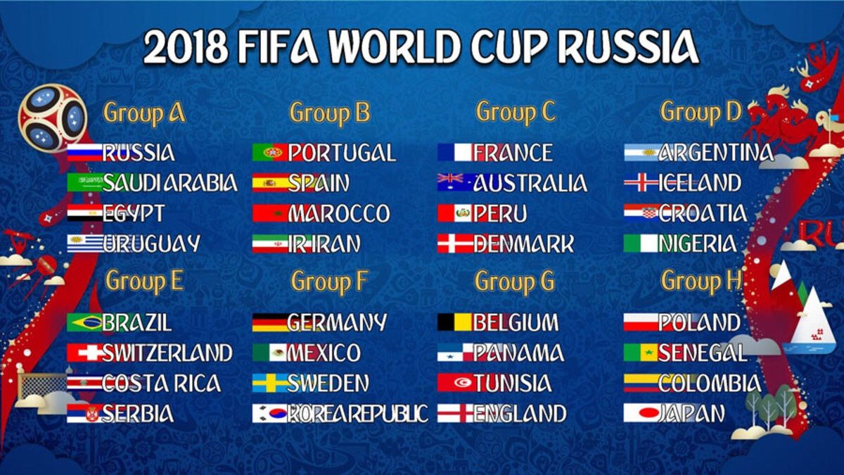 World Cup 2018 Playlist Highlights Japan World Cup Fifa World Cup World Cup
