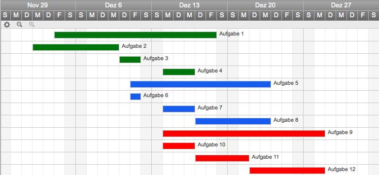 Kostenlose Vorlage Fur Gantt Diagramme In Excel Excel Vorlage Diagramm Vorlagen