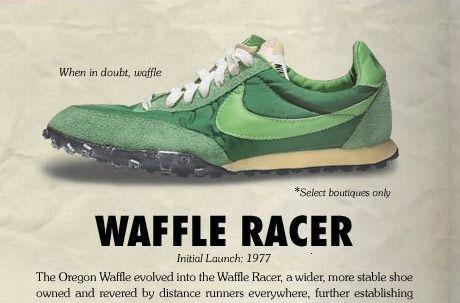 Buy Online nike waffle racer Cheap