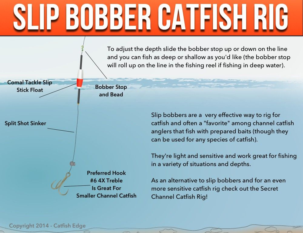 slip bobber rig for catfish how when and why catfish