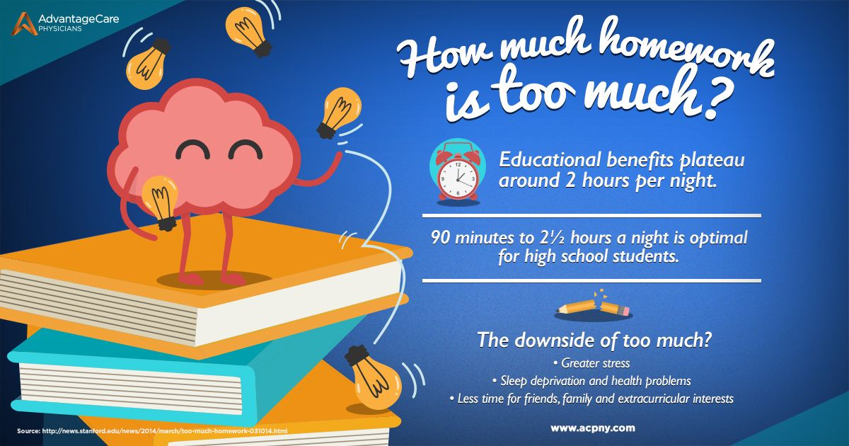 Every kid brings home work from school, but how much homework is too much?