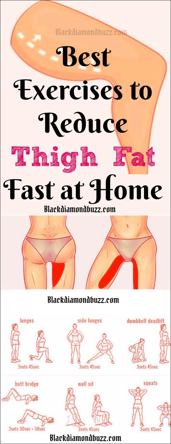How to lose fat on the hips and thighs
