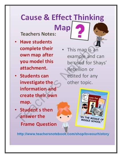FREE Cause And Effect Thinking Map Graphic Organizer From Love Our History On TeachersNotebook 2 Pages