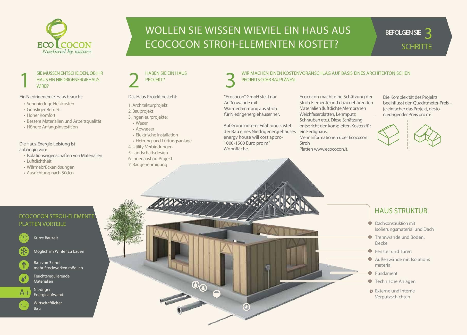 Container Haus Heizen Holzheizsysteme Im Vergleich Heitzmann