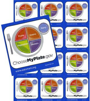Myplate Stickers Looking For A Clever Way To Make The Usda Dietary