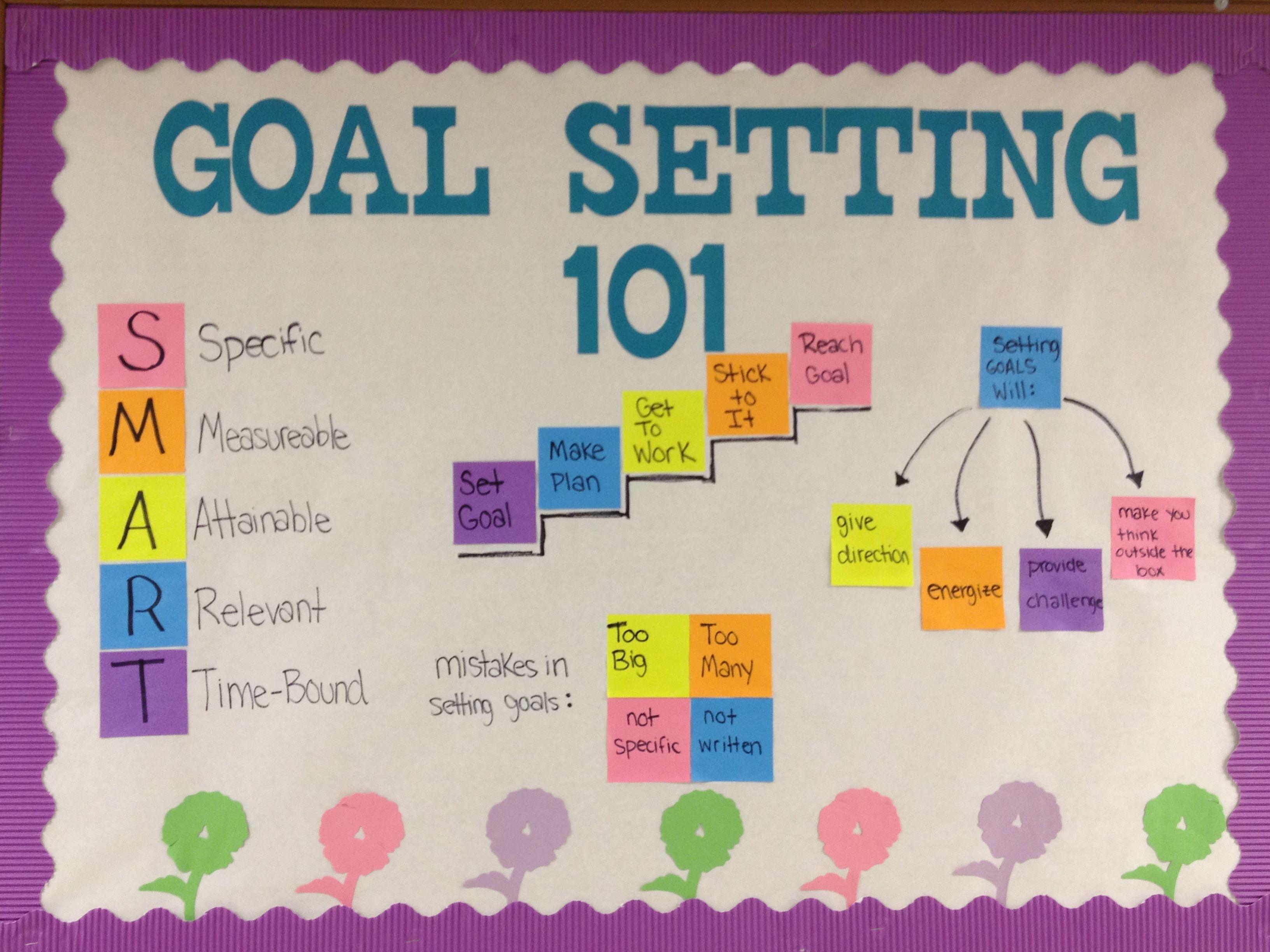"March Board. ""goal Setting"" Ra Ideas College"