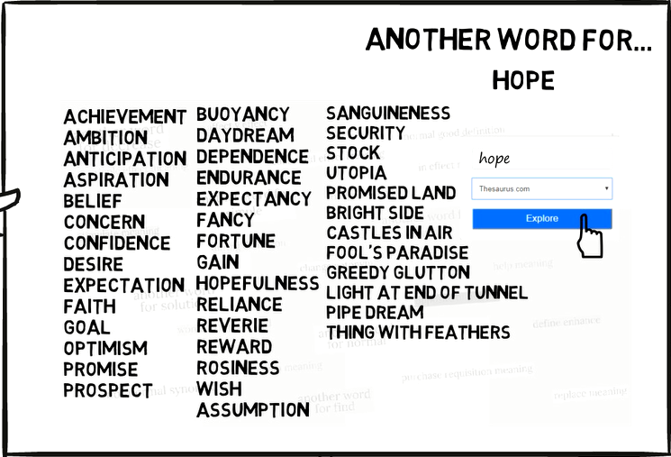Another Word For Hope Words English Vocabulary Words Another Word For Hope