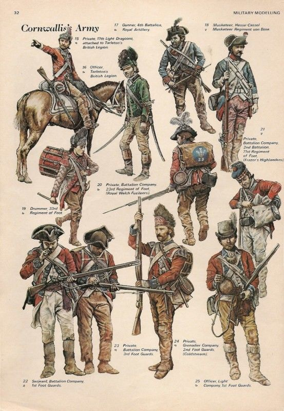 Cornwallis S Army In American Revolutionary War American War Of