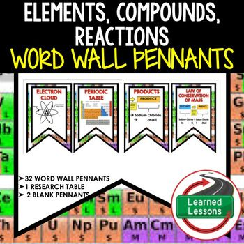 Elements, Compounds, Reactions Word Wall Pennants (Physical Science Word Wall)VISIT MY STORE AND FOLLOW TO GET UPDATES WHEN NEW RESOURCES ARE ADDED This is a Word Wall Set that has 35 words included.  Buy now and save $$$.   Includes 2 to a page banner pennant word wall.