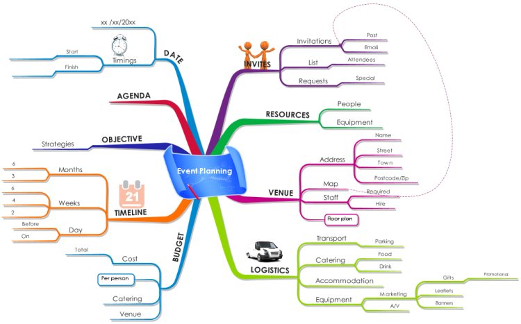 Event Planning Mind Map This imindmap can help you to – Conference Planning Template