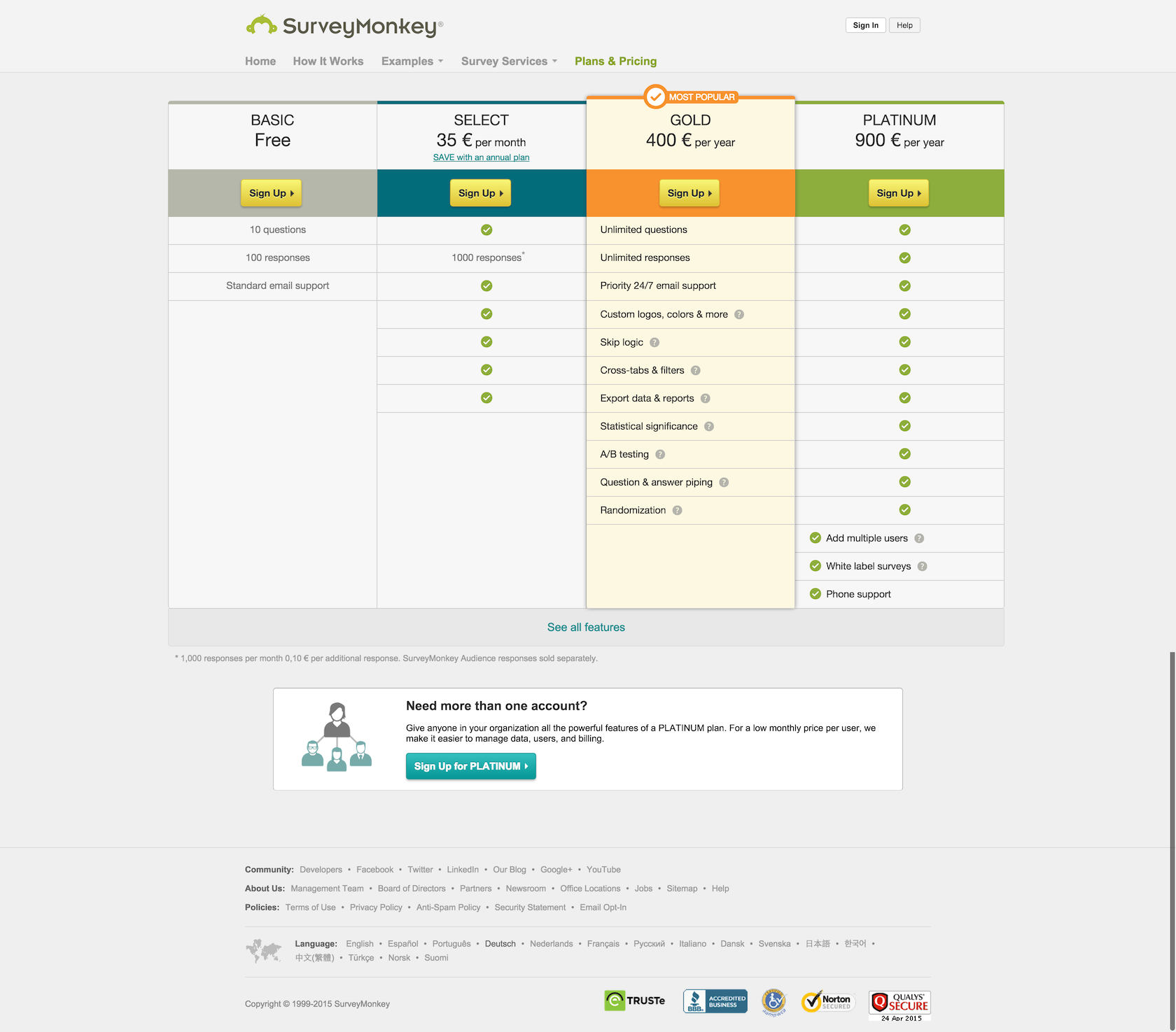 5 Key Learnings From Analyzing Top B2b Saas Pricing Pages Survey