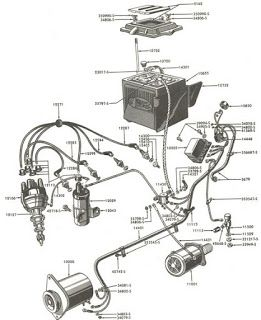 Wiring Diagram Blog: 1955 Ford Jubilee Tractor Wiring
