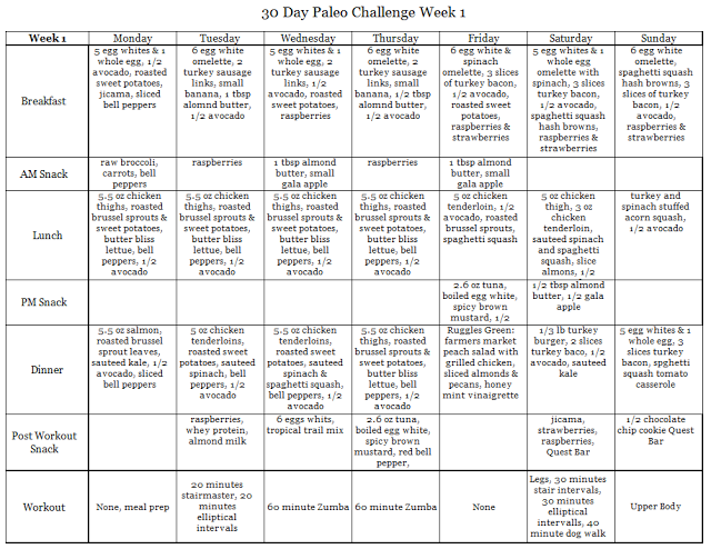 Life After The Bell Week 1 Meal Plan Paleo Challenge 30 Day Paleo Challenge How To Eat Paleo