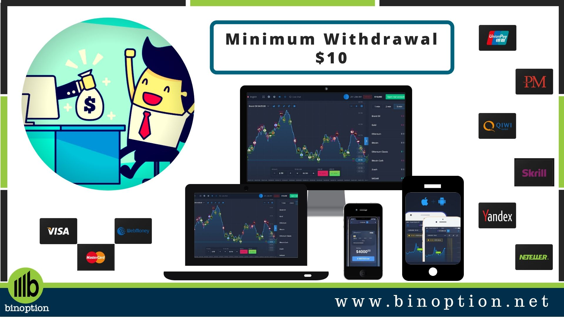 Expertoption Online Trading Trading Brokers Trading Strategies