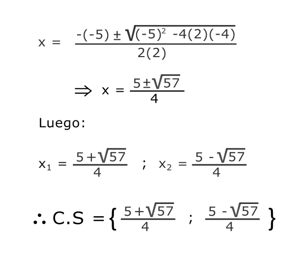 Ecuaciones De Segundo Grado Teoria Ejemplos Y Ejercicios Ecuaciones Segundo Grado Ecuaciones Cuadraticas