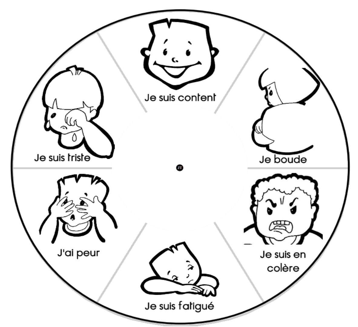 roue des émotions Roue des émotions Émotions Activités
