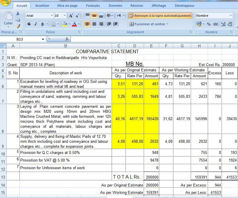 Road Estimate Template In Excel Format  Civil Engineering