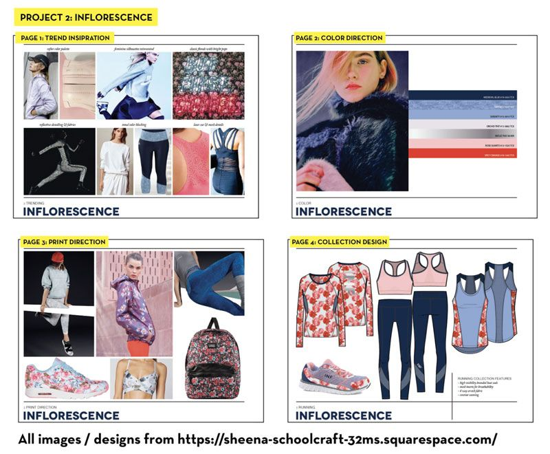 What Should I Include In My Fashion Design Portfolio With Examples Fashion Design Portfolio Fashion Portfolio Layout Fashion Design Jobs