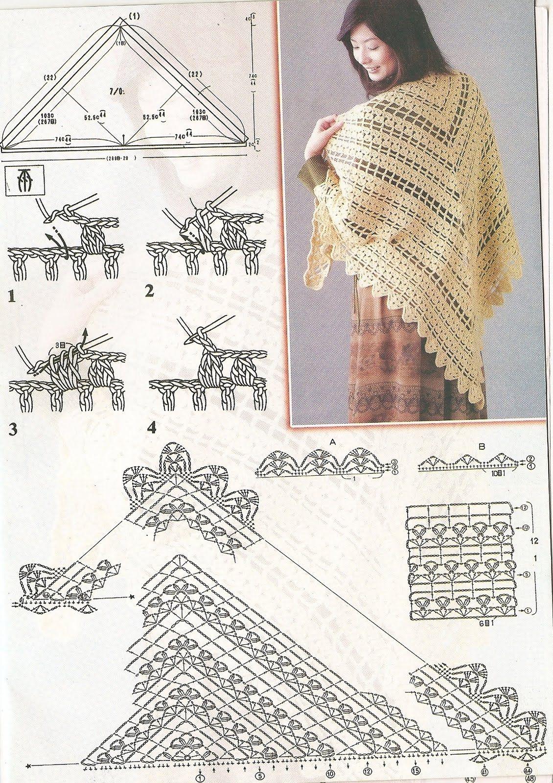 Pin de Nicole McFarlane en Yarn, yarn, and more yarn | Pinterest ...