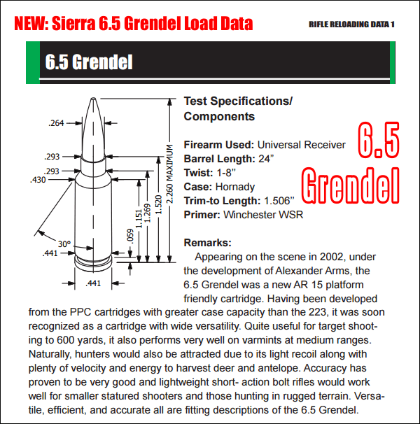 6 5 Grendel load data Sierra Bullets | are 15 | Reloading