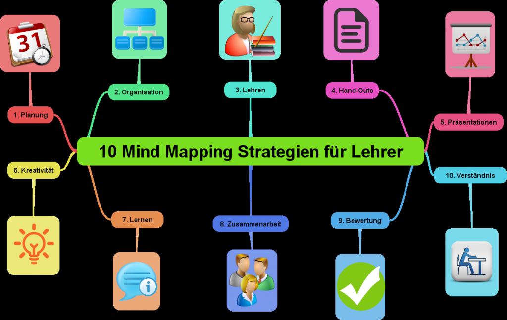 Mind Mapping im Unterricht http://www.examtime.de/10-mind-mapping-strategien-fuer-lehrer/