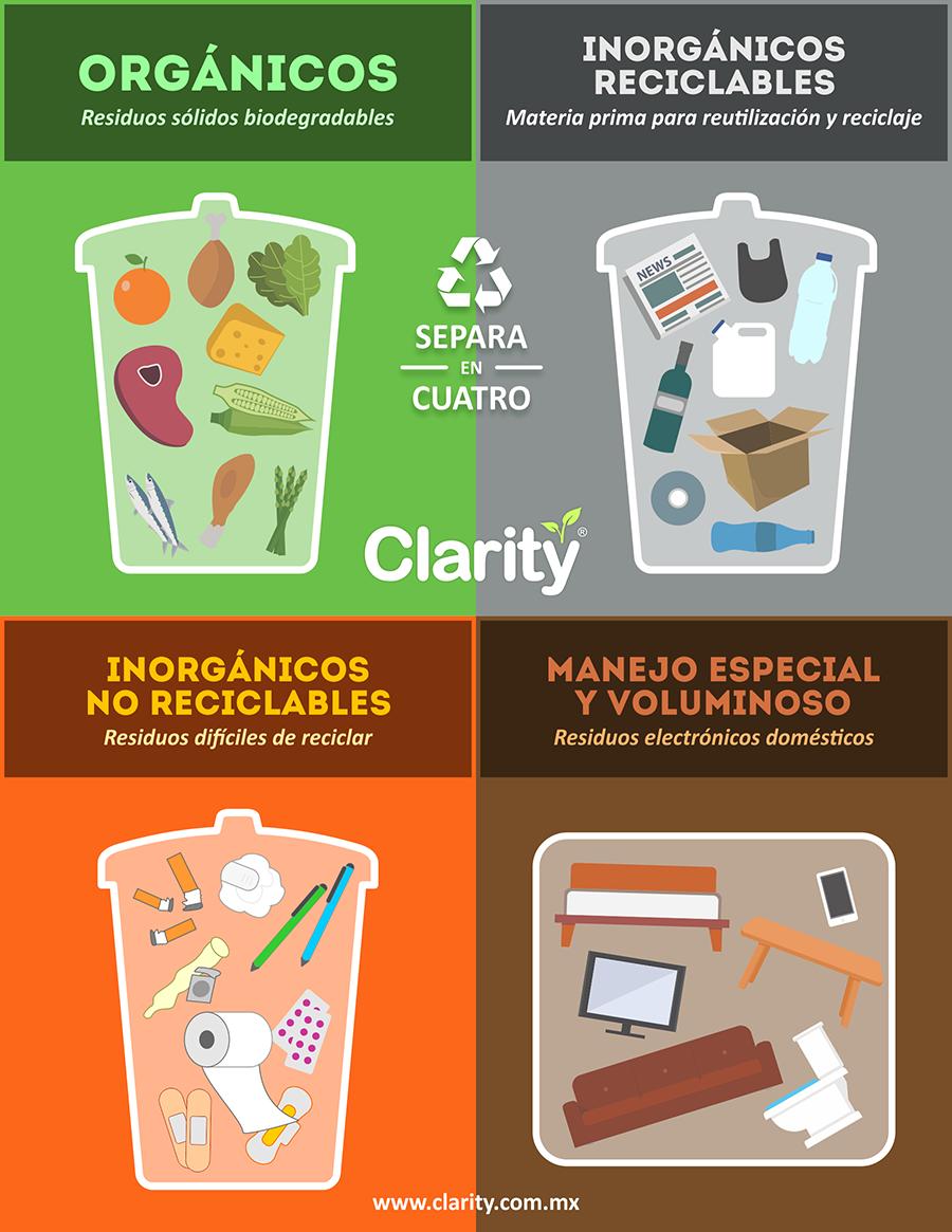 Claritymx La Basura Es Un Contaminante Que Requiere De Tratamiento Especial Por Lo Que Hay Q Reciclaje Y Medio Ambiente Medio Ambiente Salud Y Medio Ambiente