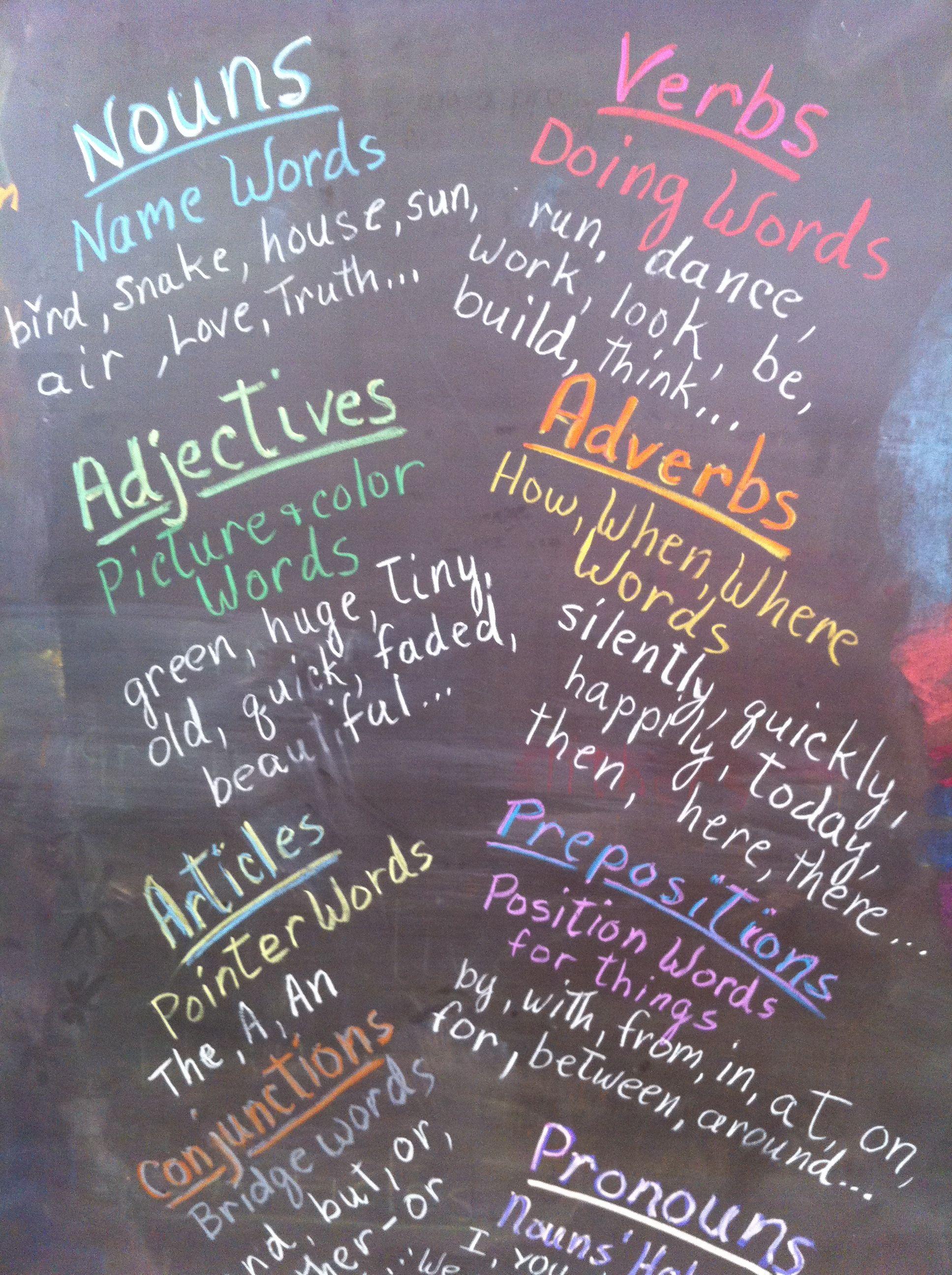 chalkboard material