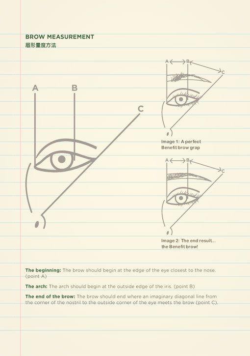 how to draw a perfect eyebrow | Kaş, Çizim