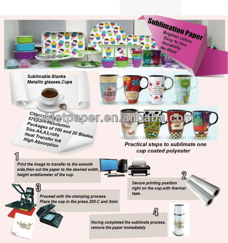 Sublimation Products /Roll Sublimation Paper, 75gsm,95gsm