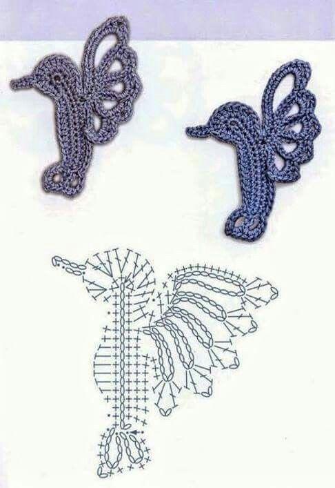 Colibri | apliques en crochet | Pinterest | Colibri, Ganchillo y Tejido