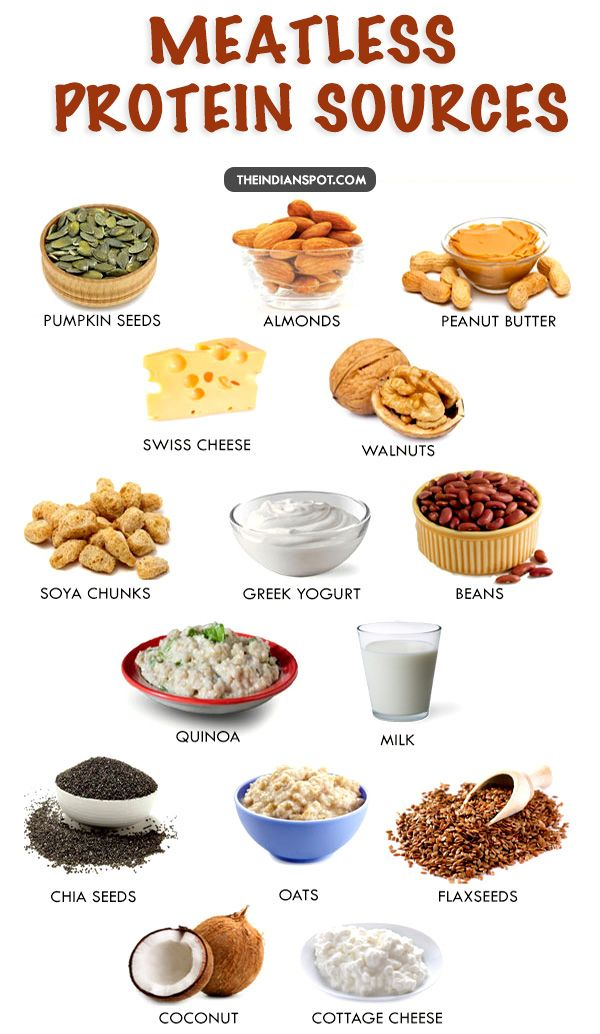 Meatless protein sources to keep in mind when building a ...