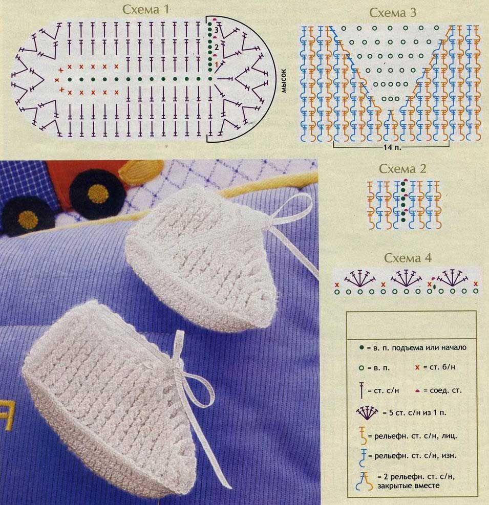 Схема картинок вязание пинеток