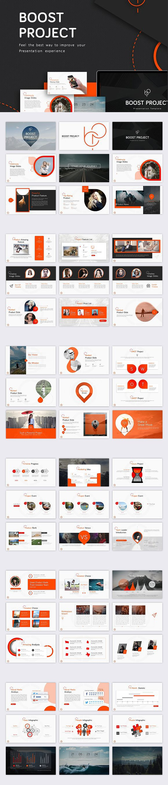 Boost Project - Powerpoint Template. Presentation Templates ...
