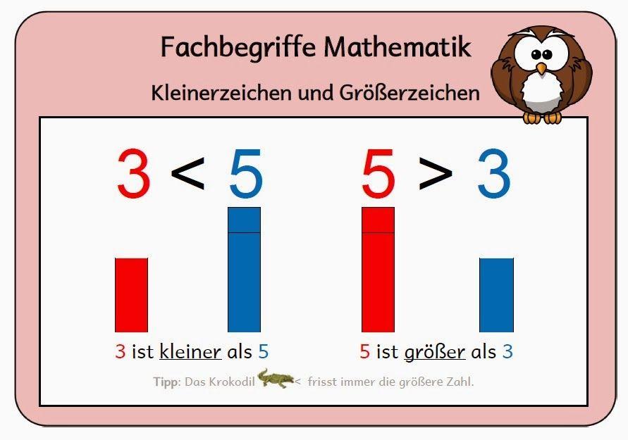 wahnsinnsklasse, material, unterricht, deutsch, mathe, grundschule ...
