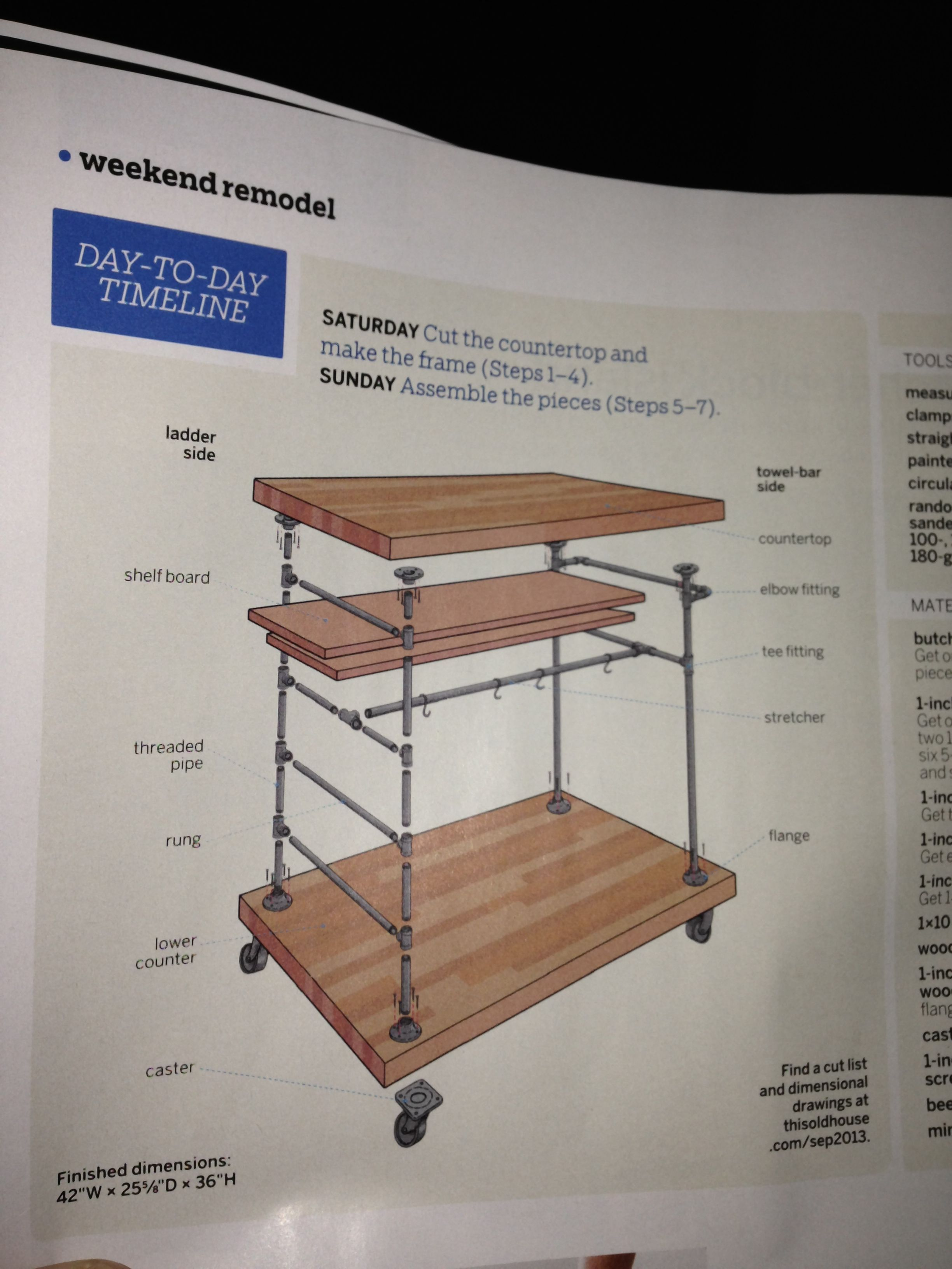 Diy Kitchen Island W Butcher Block And Gas Pipes