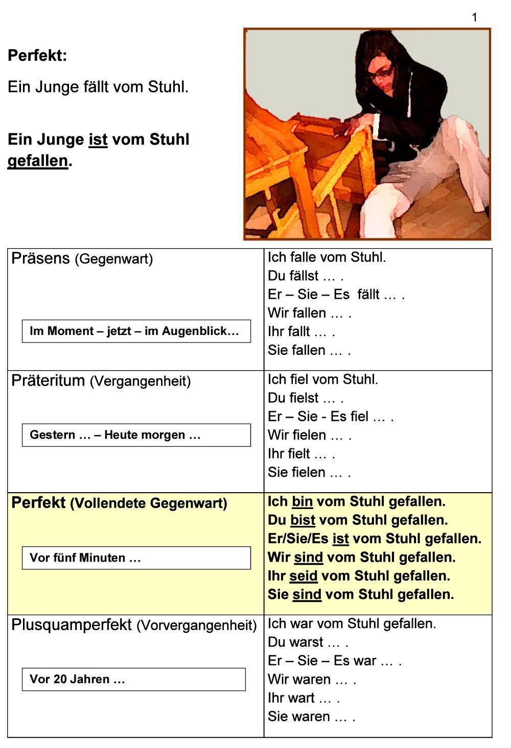 deutsch als fremdsprache daf daz grammatik perfekt schautafeln learn german deutsch. Black Bedroom Furniture Sets. Home Design Ideas