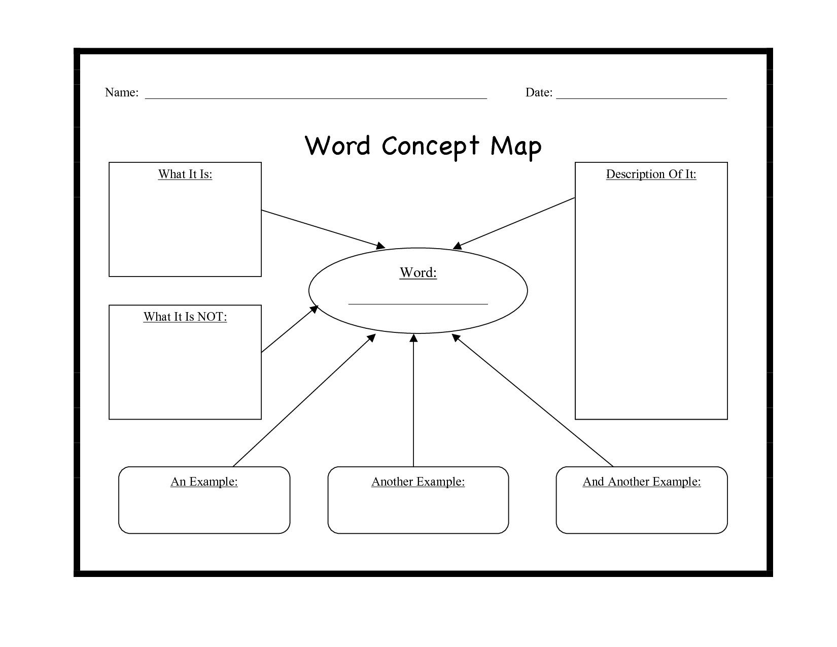 Word Concept Map- Visual Aid: Students Can Use This Graphic Organizer To Align New Words To